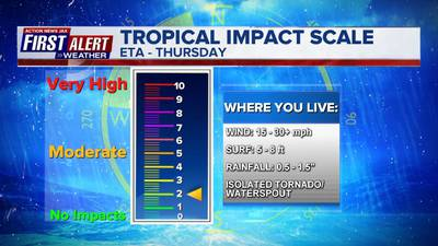 Peak local impacts from Eta this morning through midday