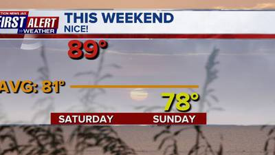 Weekend cold front to bring refreshing temps